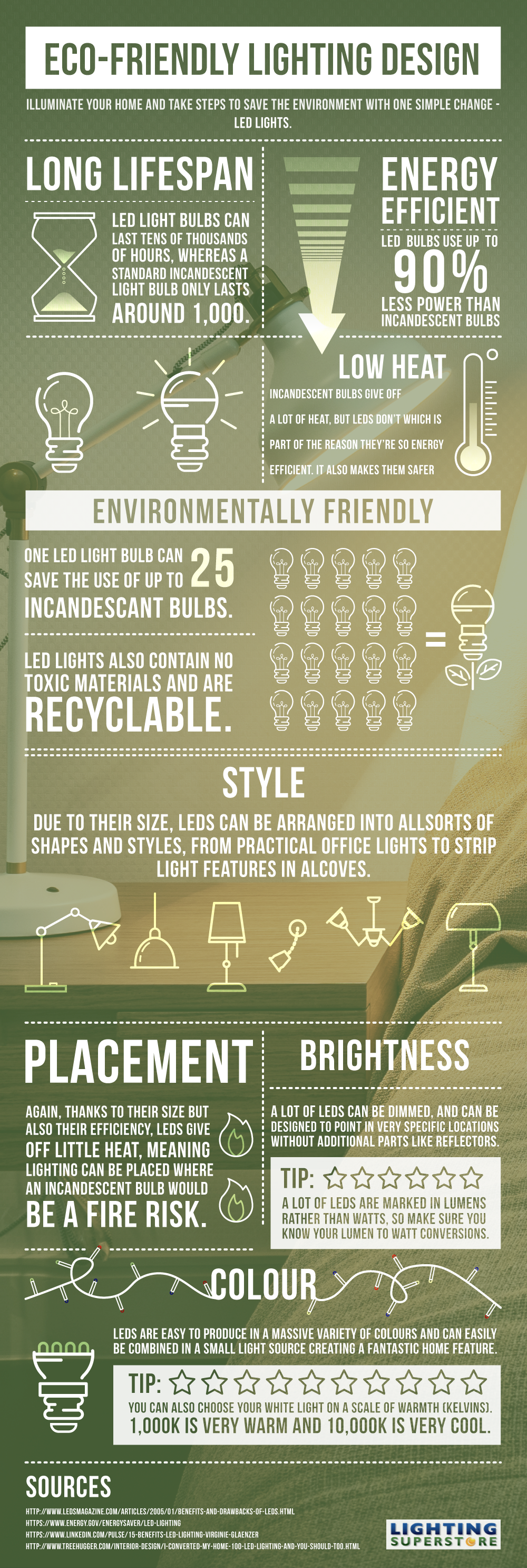 TLS eco-friendly lighting design