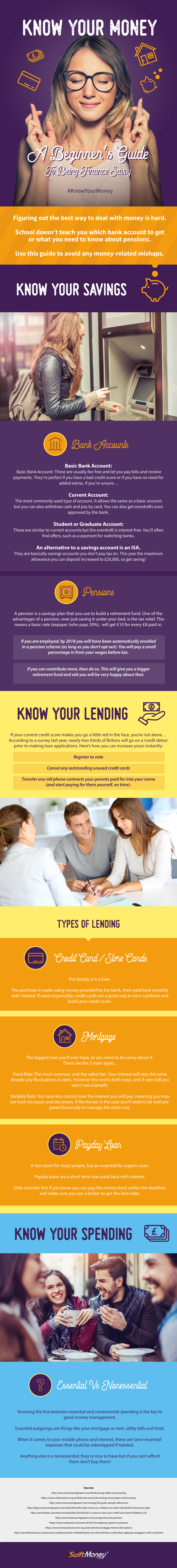 Know-your-money-infographic
